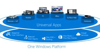 Universal Windows Platform, Universal Apps, UWP App