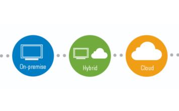 Why enterprises prefer hybrid cloud over public cloud