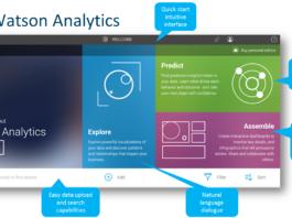 IBM Analytics (Watson Analytics) and Cognos