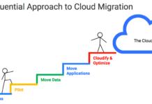 Google VM Migration Service