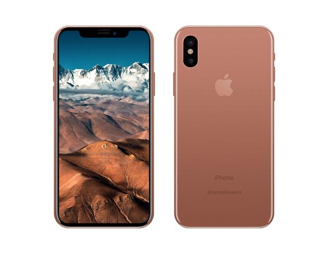 Apple's (AAPL)