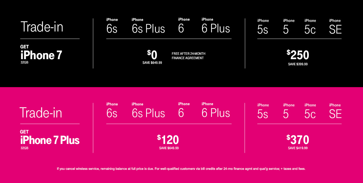 Verizon Iphone Monthly Cost