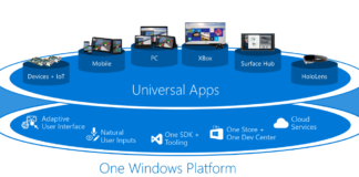 Universal Windows Platform, Universal Apps, UWP App