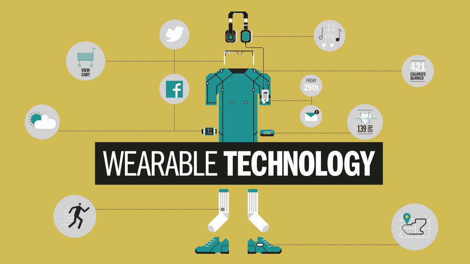 What is Wearable Technology, How Big is the Market and What Am I Missing?