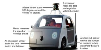 Google self-driving car project (Google X) spin off Waymo