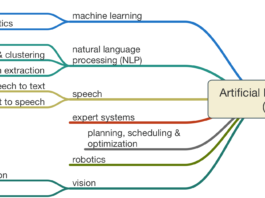 Three new artificial intelligence (AI) products from Amazon - Lex, Polly and Rekognition