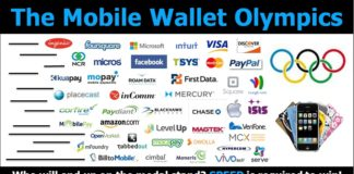 The growth of mobile wallets