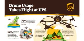 UPS delivery drones being testing in Florida