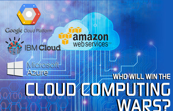 AWS Number One position not easy to topple