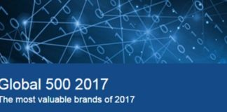 Google tops most valuable brands in America list for 2017