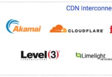 google cloud platform cdn