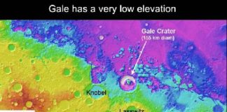 Gale Crater Mars Google Cloud Storage