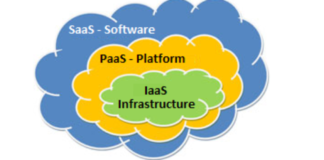 cloud computing iaas and saas