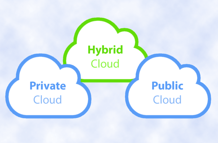 Has public cloud already triggered a wave of migration towards hybrid cloud?