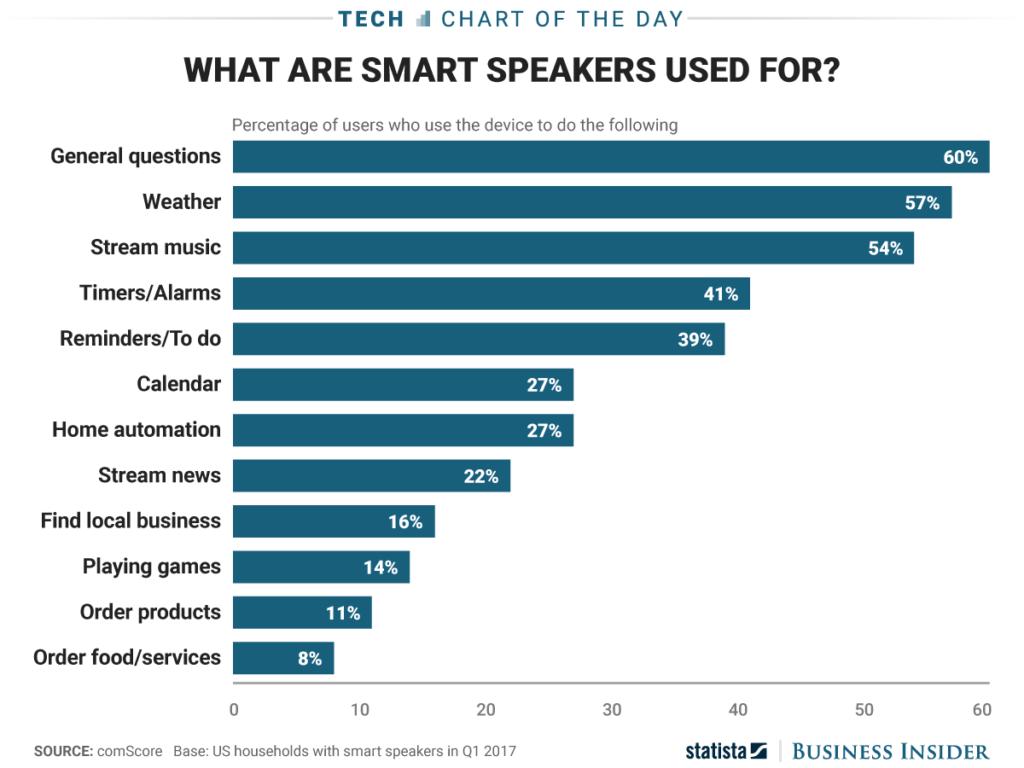 Hey Alexa Will An Apple Siri Smart Speaker Threaten You