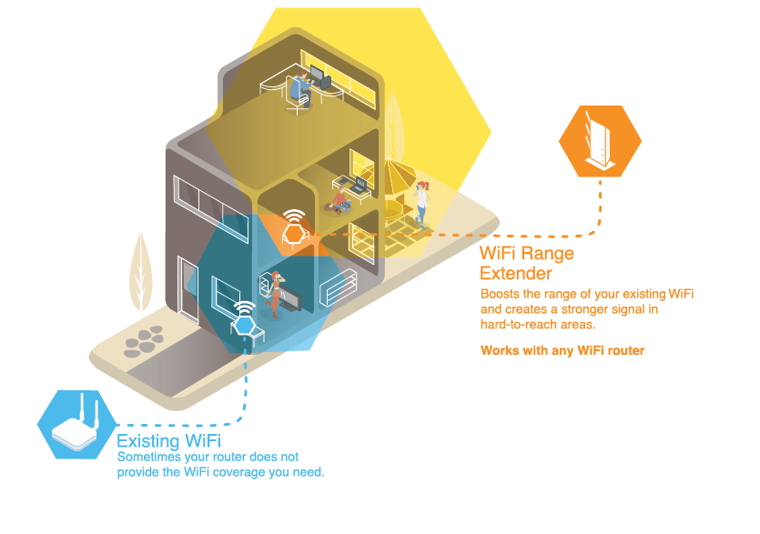 Choosing A Wi Fi Range Extender For Your Smart Home