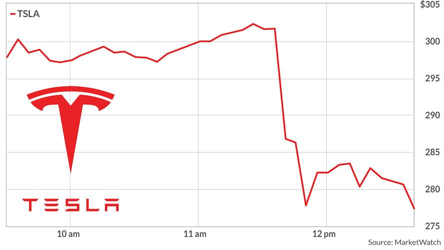 how to buy tesla stock in nz